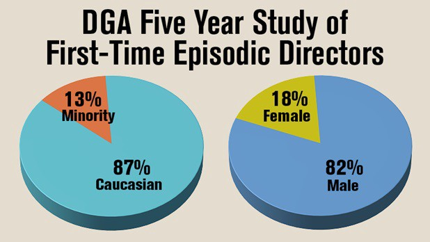 Dga Womens Steering Committee Rejects Proposal To Expand Diversity